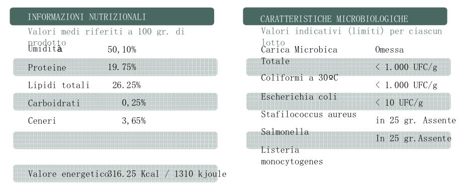 Valori Nutrizionali Cremizola Carozzi